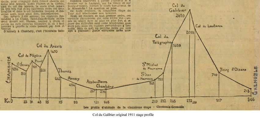 Image of the original Galibier 1911 stage profile